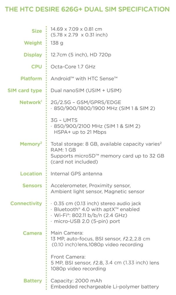 HTC Desire 626G Plus specifications