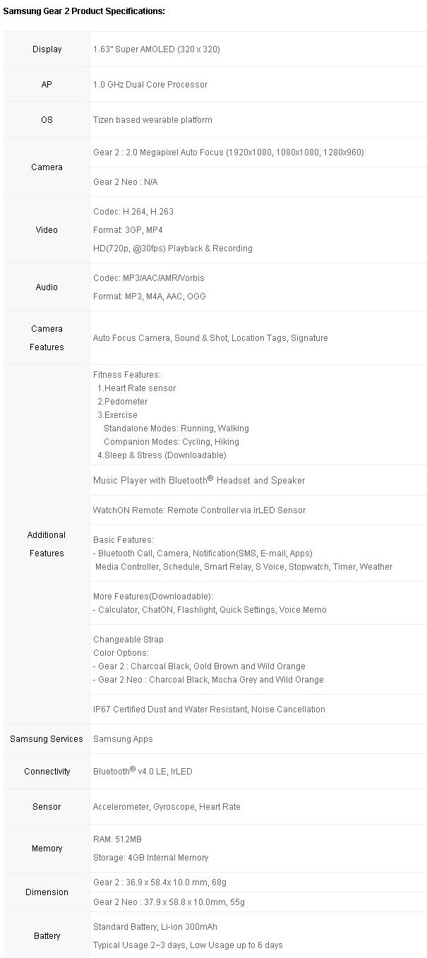 Samsung Galaxy Gear 2 and Galaxy Gear 2 Neo specs