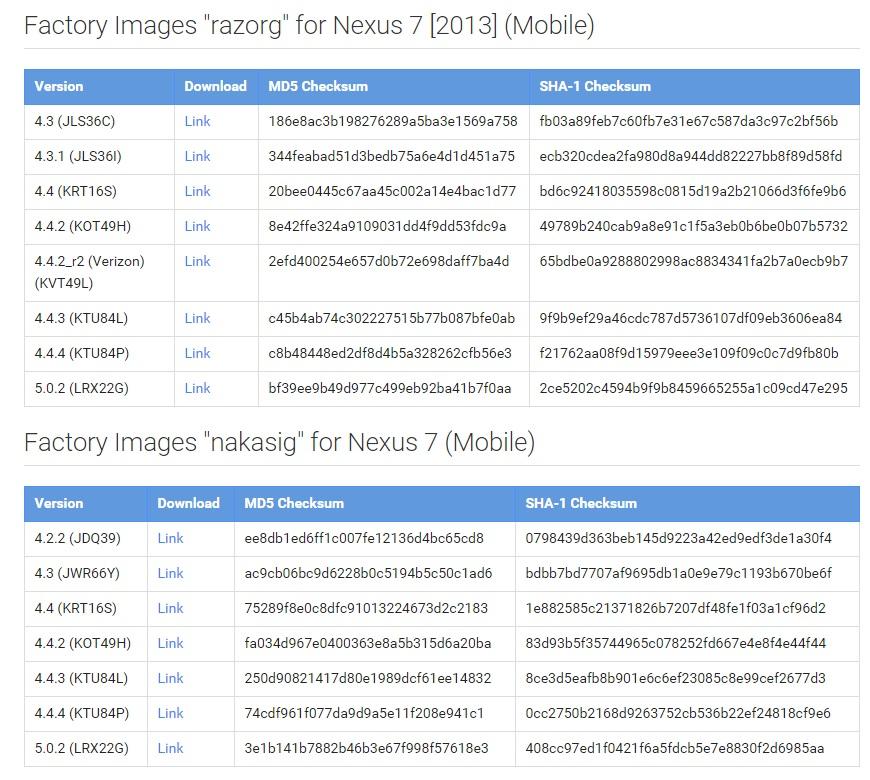 Lollipop factory images for Nexus 7 cellular versions