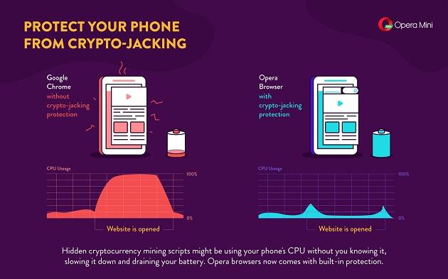 Opera cryptojacking protection