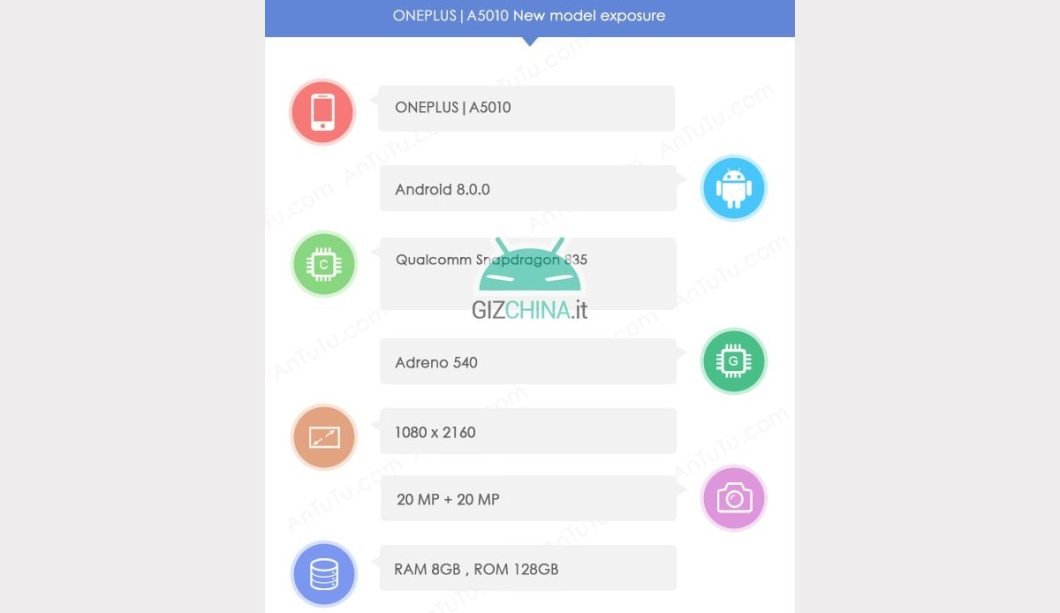 OnePlus 5T AnTuTu listing
