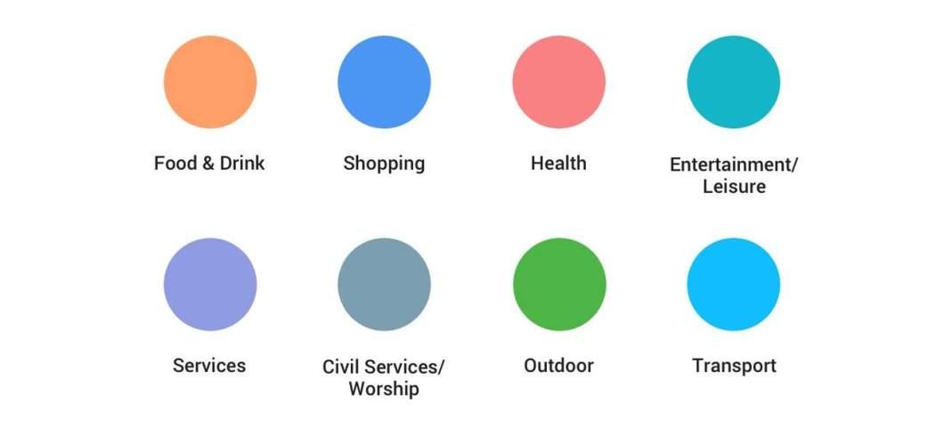 Google Maps new colours