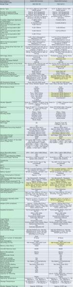 Sony Cyber-shot DSC QX100 and QX10 specs