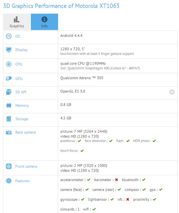 Motorola XT1063 specs