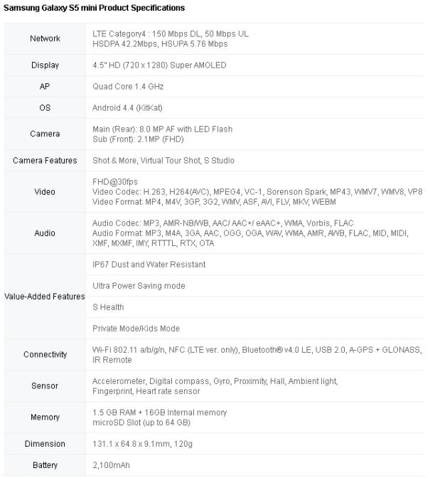 Samsung Galaxy S5 mini specifications