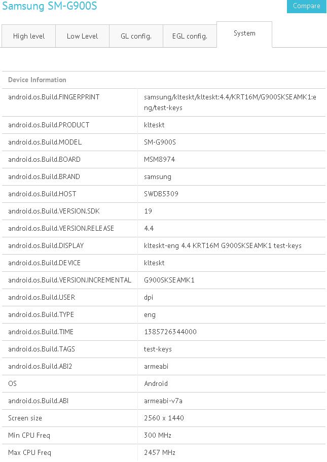 Samsung SM-G900s