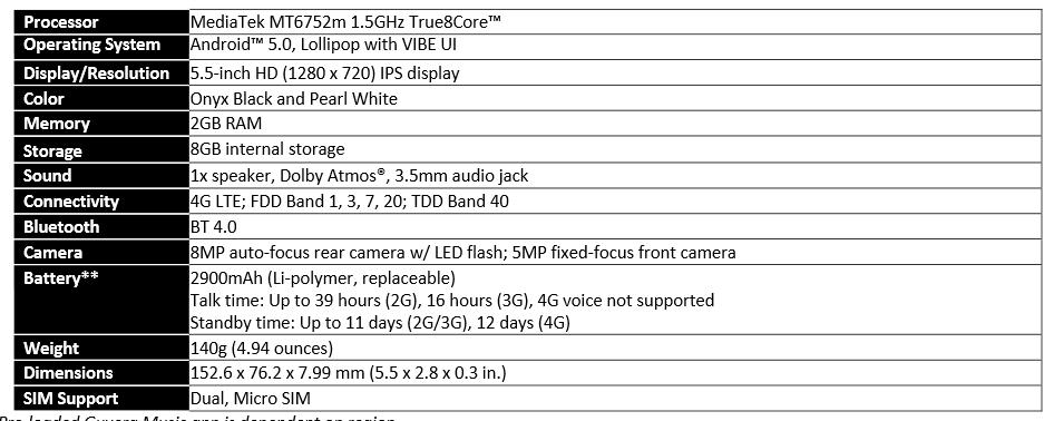 Lenovo A7000 specs