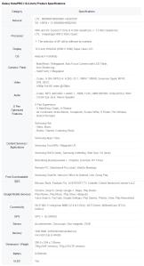 Galaxy NotePro 12.2 specs