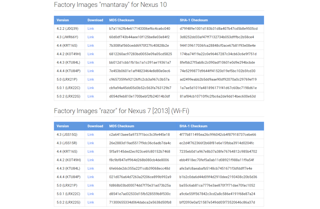 Android 5.0.2 factory images