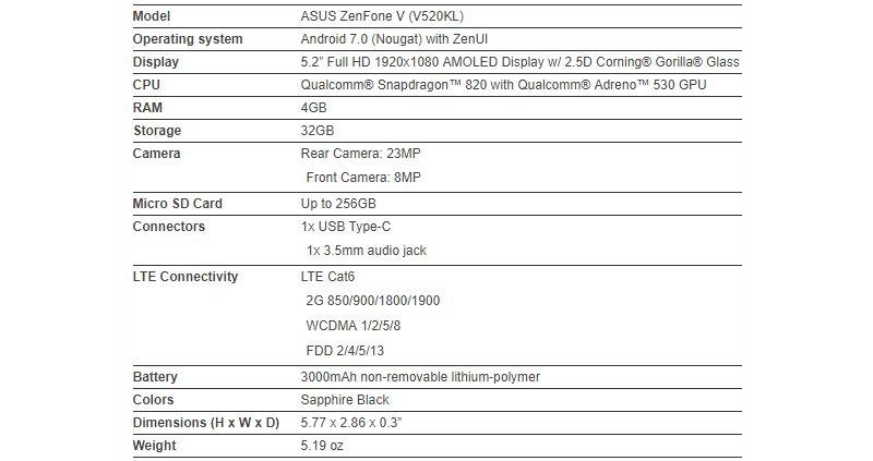 Asus Zenfone V specs