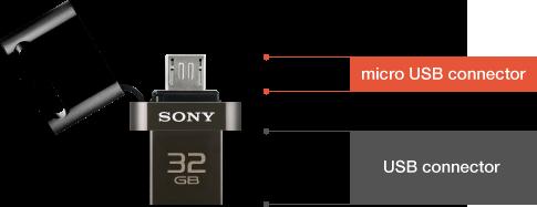 Sony USB flash drive