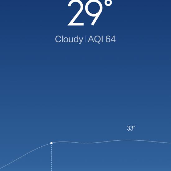 MIUI 6 Weather