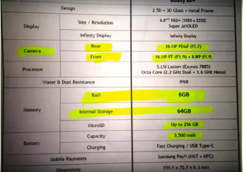 Samsung Galaxy A8+ specs