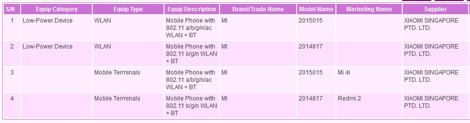 Xiaomi Mi 4i in Singapore Telecoms Licensing system