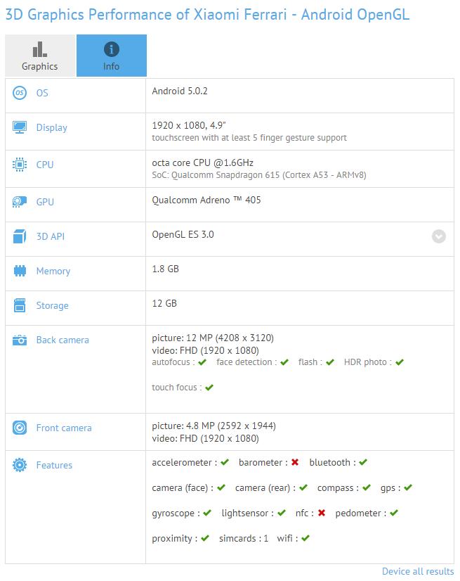 Xiaomi Ferrari at GFXBench