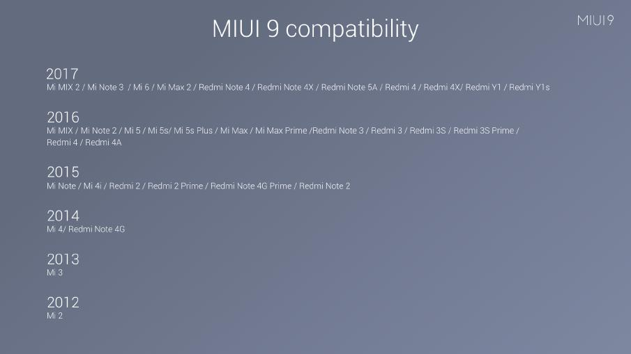 MIUI 9 compatible devices