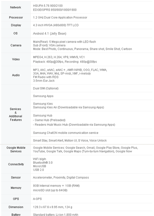 Samsung Galaxy Core Specs