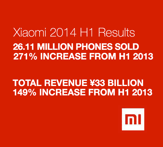 Xiaomi H1 numbers